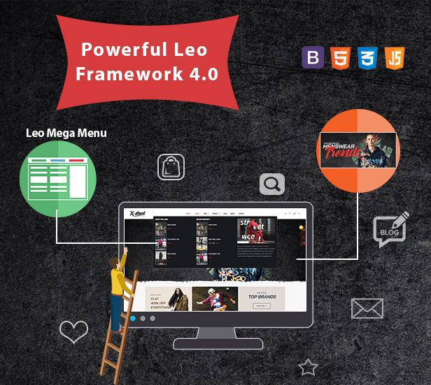 Powerful Theme Framework 4.0 for PrestaShop 1.7