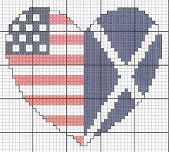 Scottish Saltire / Stars and Stripes . . . pattern.