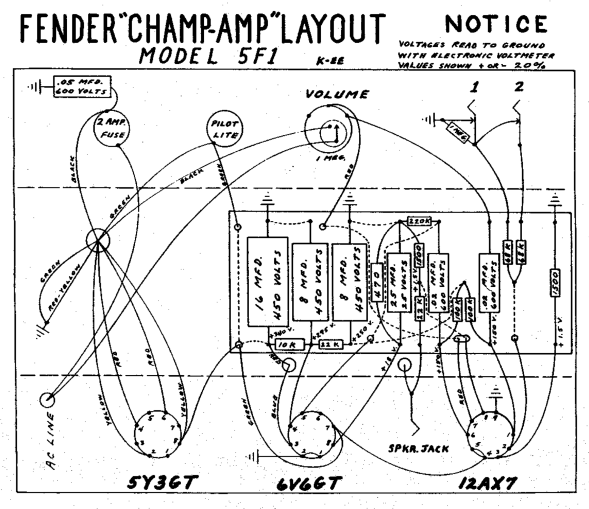 Fender Champ 5F1 Wiring Diagram | Diy guitar amp, Electronic circuit  projects, AmpPinterest
