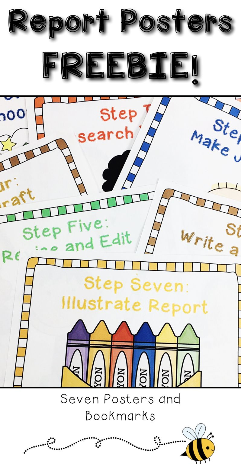 Add These Posters To Your Next Report Writing Activity When Teaching About The Report Writing Process To Y Writing Posters Informational Writing Report Writing [ 1536 x 798 Pixel ]