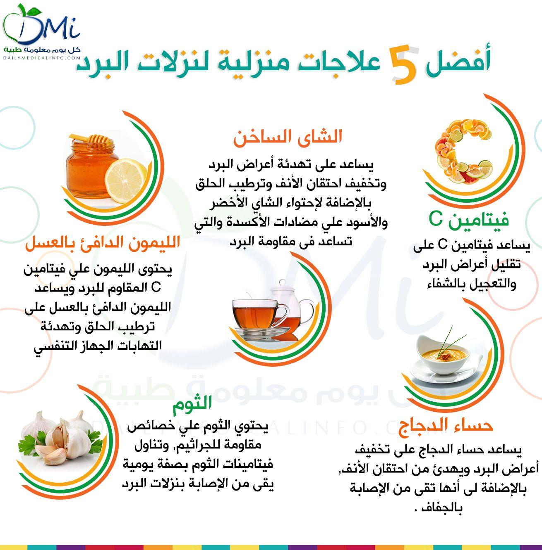 و رغم اننا ف موسم الشتاء و ان الشتاء القارص البرودة أصاب الوطن العربي حاليا و انتشر معها نزلات Infographic Health Health And Fitness Expo Organic Health