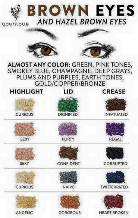 Brown Eyeshadow Combos Make The Very Best For Your Deep Brown Eyes To Make Them Pop Www Youniqueprodu Eye Makeup Eye Makeup Tips Wedding Makeup For Brown Eyes