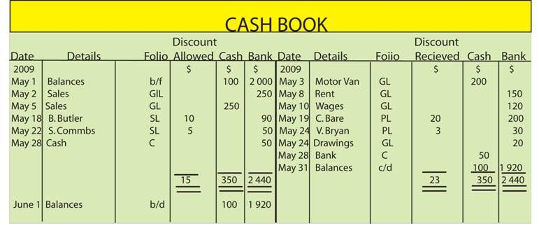 Bank Cash Book Template Etc Pinterest Banks, Template and - fresh 9 non profit financial statement template excel