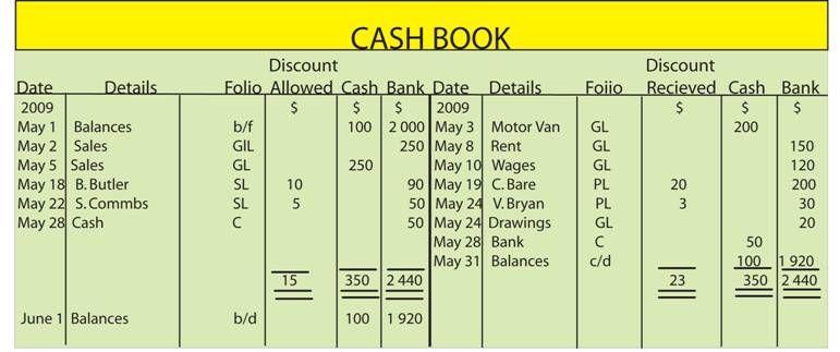 bank cash book template excel project management