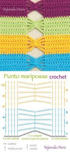 Crochet: punto mariposas! Diagrama o patrón... pueden variar el número de cadenas e hileras de las mariposas. También pueden reemplazar las vareta…
