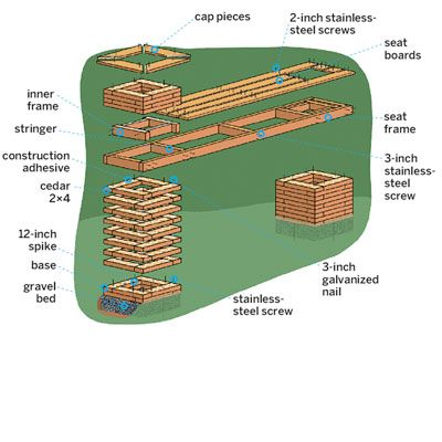 Pallet Tables Projects Open Box (never used) - Hi - top ...  |Box Sturdy Made Parkour Plans