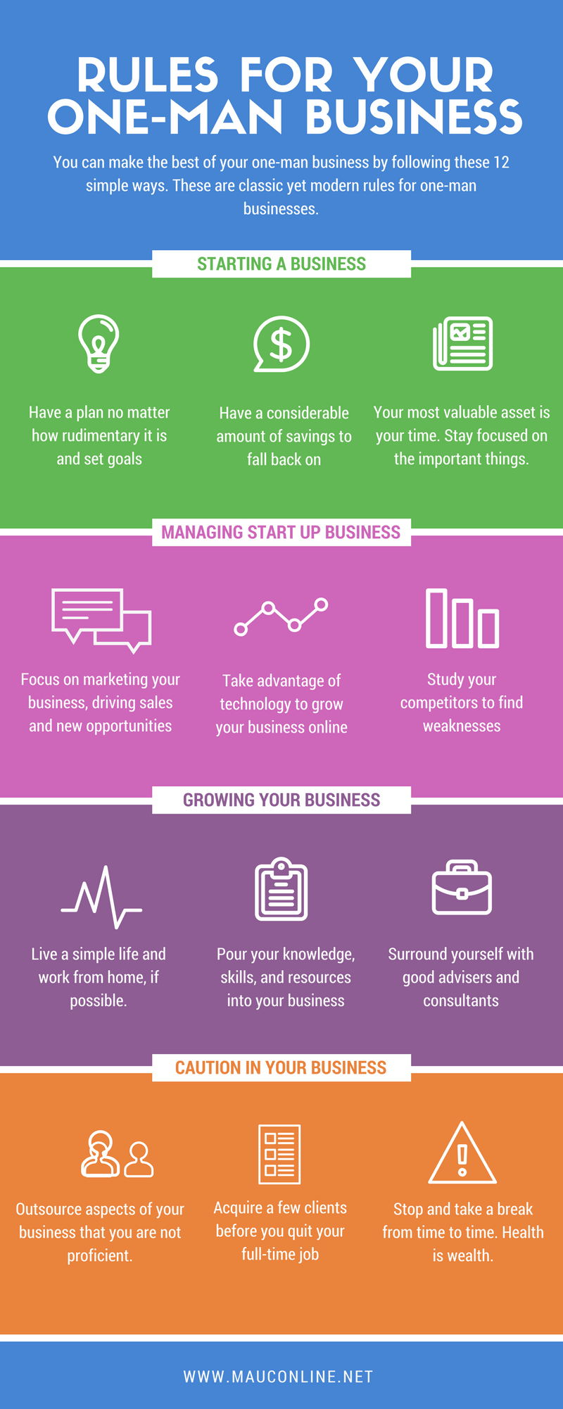 The Simplest Ways to Make the Best of Oneman Businesses