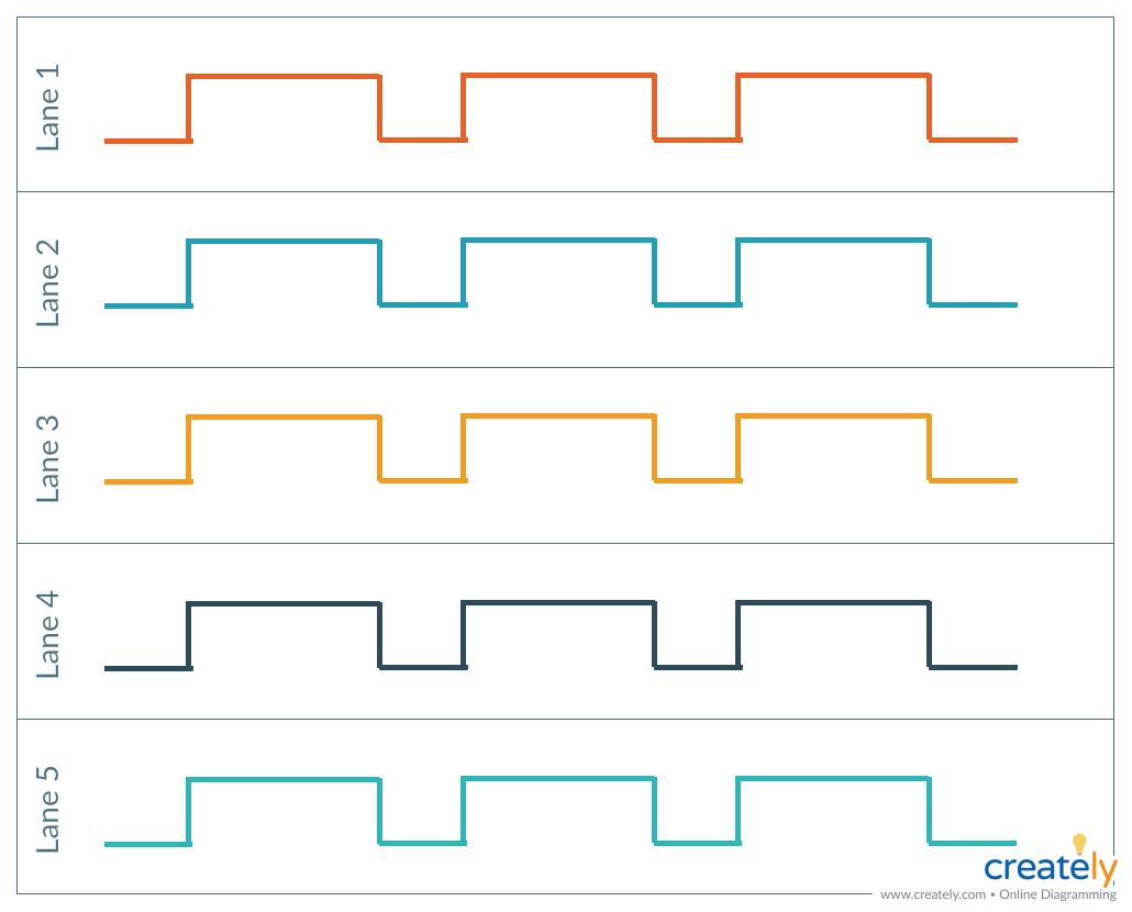 Timing Diagram Template Time Diagram Diagram Templates