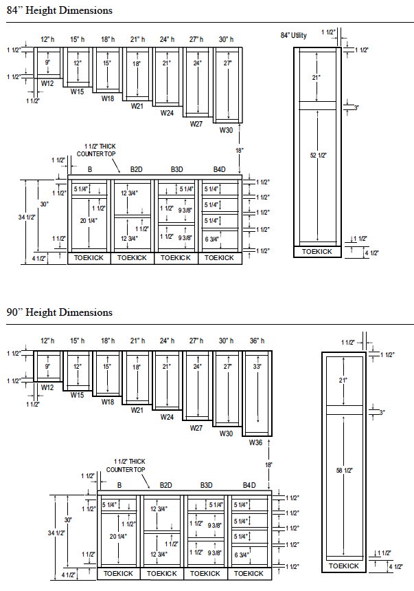 Kitchen Cabinet Dimensions PDF | Highlands Designs Custom Cabinets,  Bookcases, Built Ins U0026