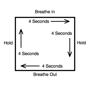 Box Breathing | Square breathing, How to relieve stress, Deep breathing  exercises