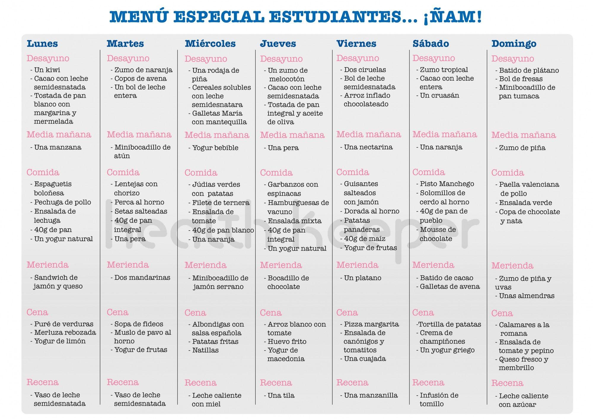 menu semanal saludable para estudiantes