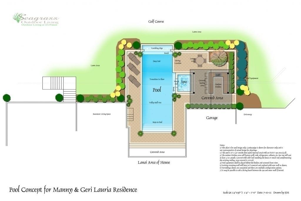 Schwimmbad Design Guide #Badezimmer #Büromöbel #Couchtisch #Deko