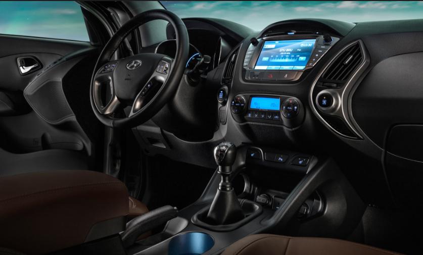 2018 Hyundai IX35 Interior Feature   vehiclesautos.com   Pinterest