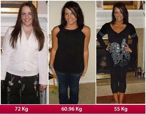 C mo perder 14 kilos de grasa abdominal en solo un mes con - Perder 5 kilos en un mes ...