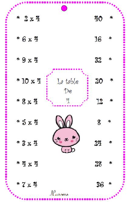 Nurvero la vie en classe atelier multiplication - Entrainement tables de multiplication ...