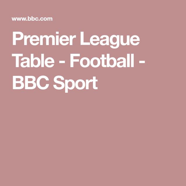 Premier League Table Football Premier League Table Table Football League Table