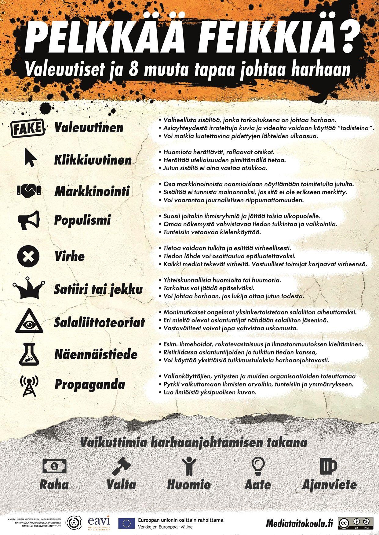 Pin By Reijo Kupiainen Kupiainen On Mediakasvatus