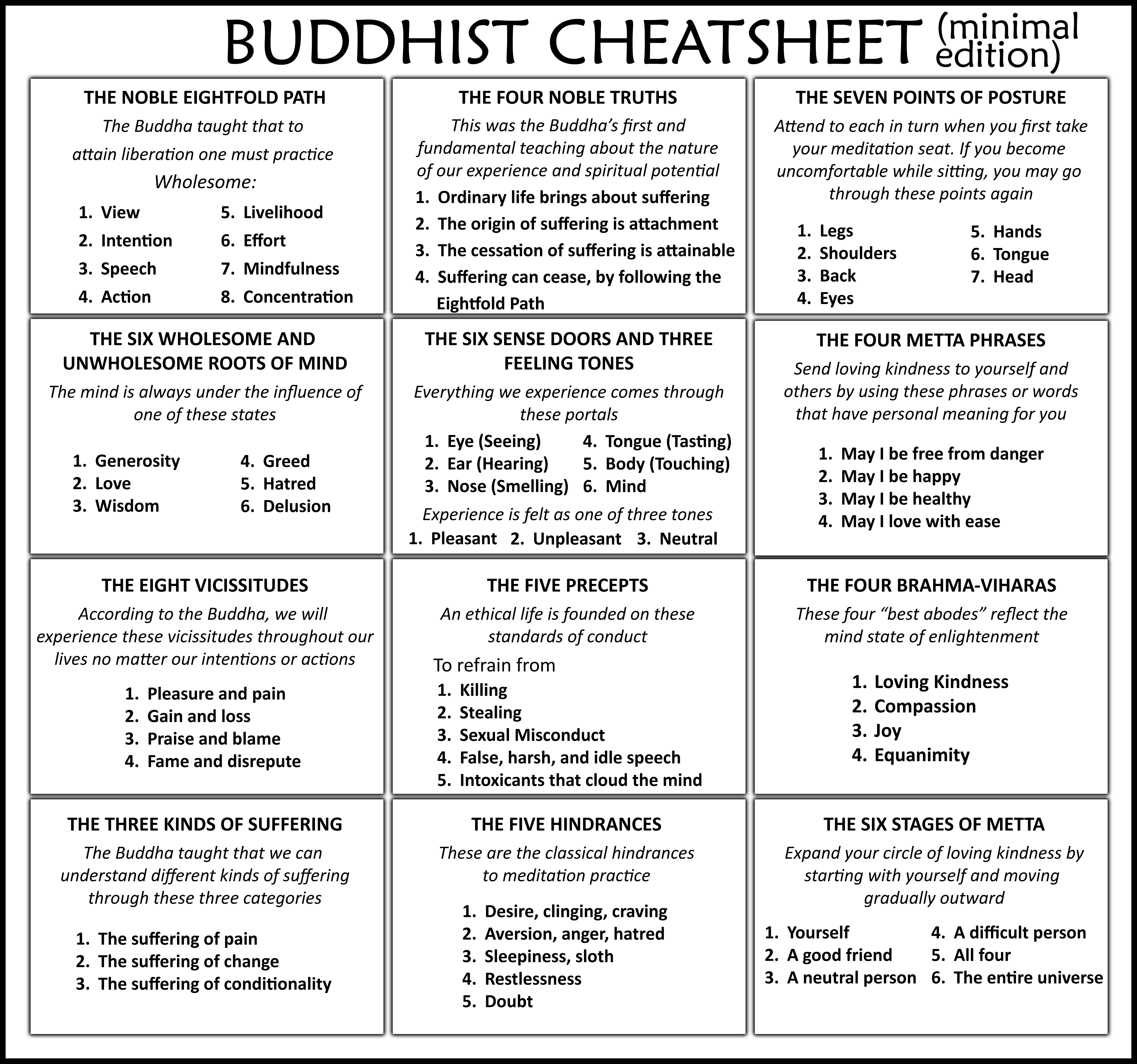 Buddhist Cheat Sheet 2.0 (minimal edition) | Buddhists, Health and ...