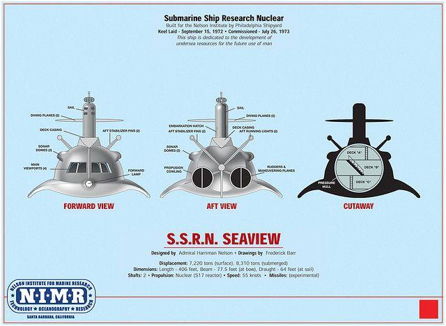 Voyage Sea Seaview Plans Bottom
