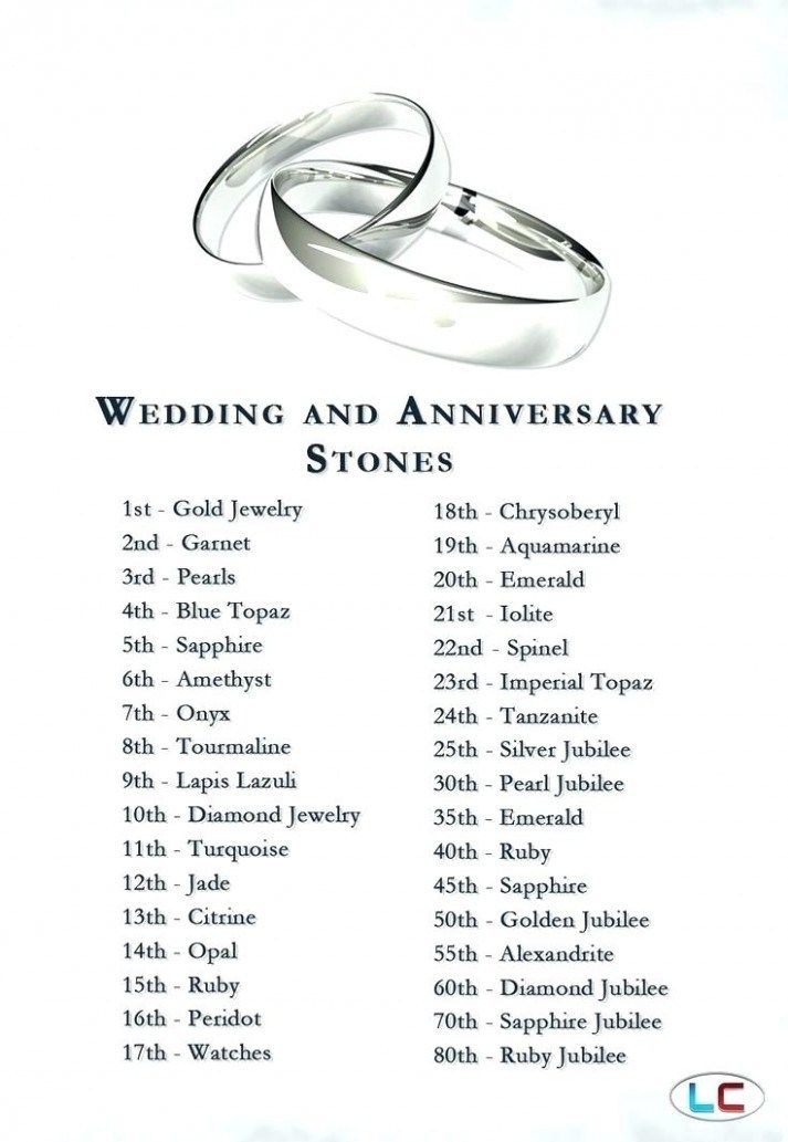 16th Wedding Anniversary Gift Ideas For Her: Pin By Wedding Fad On Wedding In 2019