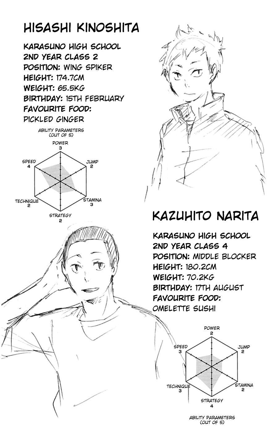 Haikyuu Profiles Kinoshita Narita Karasuno Uniform Numbers 7 8 Haikyuu Haikyuu Karasuno Haikyuu Characters