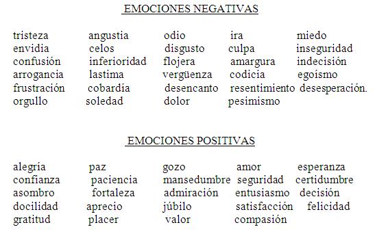 Tipos De Emociones Emociones Positivas Y Negativas Emociones Temas De Psicologia