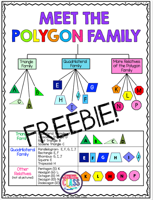meet the polygon family reference chart definition cards freebie grades 3 5 teaching. Black Bedroom Furniture Sets. Home Design Ideas