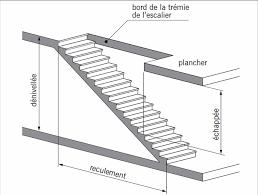 escalier circulaire dimensions palier de départ et d\'arrivé에 대한 ...