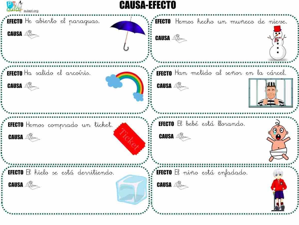 ACTIVIDADES DE CAUSA-EFECTO IMPRIMIBLES   Castellà   Pinterest ...