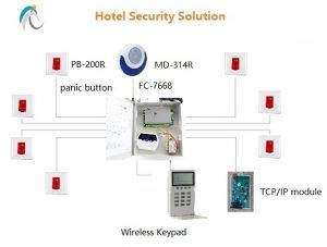 Alarm System Troubleshooting Part 2 Alarm Control Panel Alarm Security Home Security Technology Security Solutions Security Cameras For Home Wireless Home Security Systems