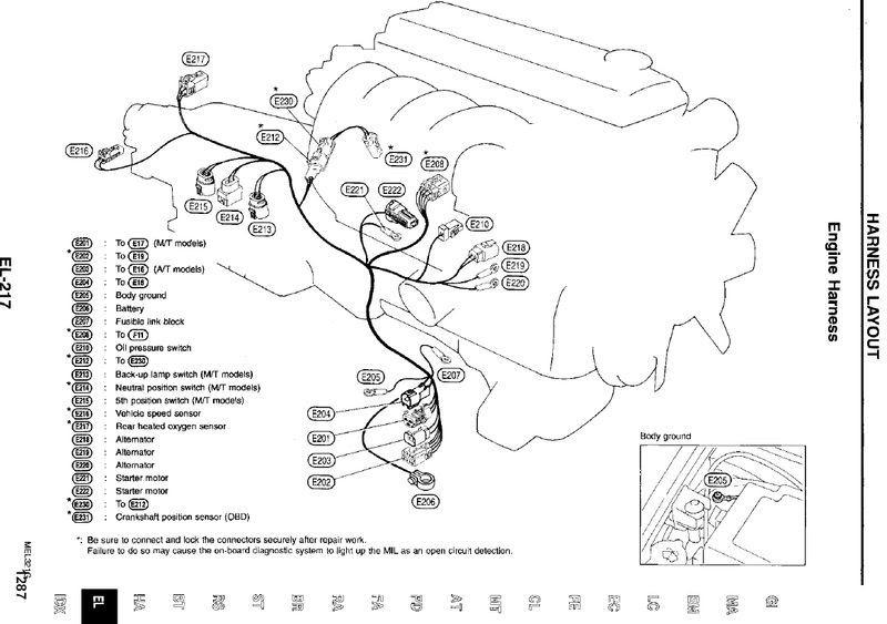 Pin On 240sx Wiring Diagram L98 Engine 1985 1991 Gfcv Tech