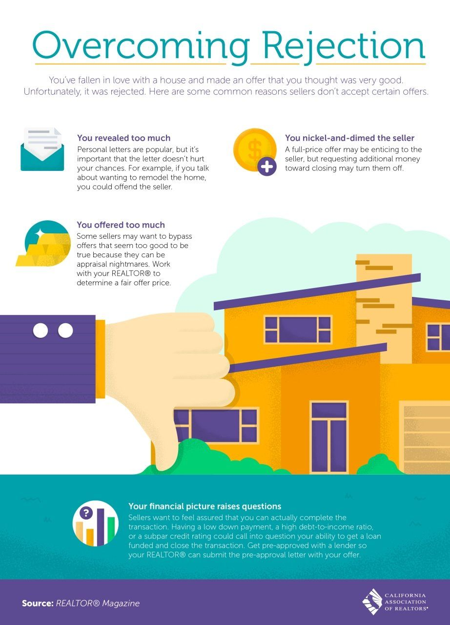Overcoming Real Estate Rejection Infographic Real Estate