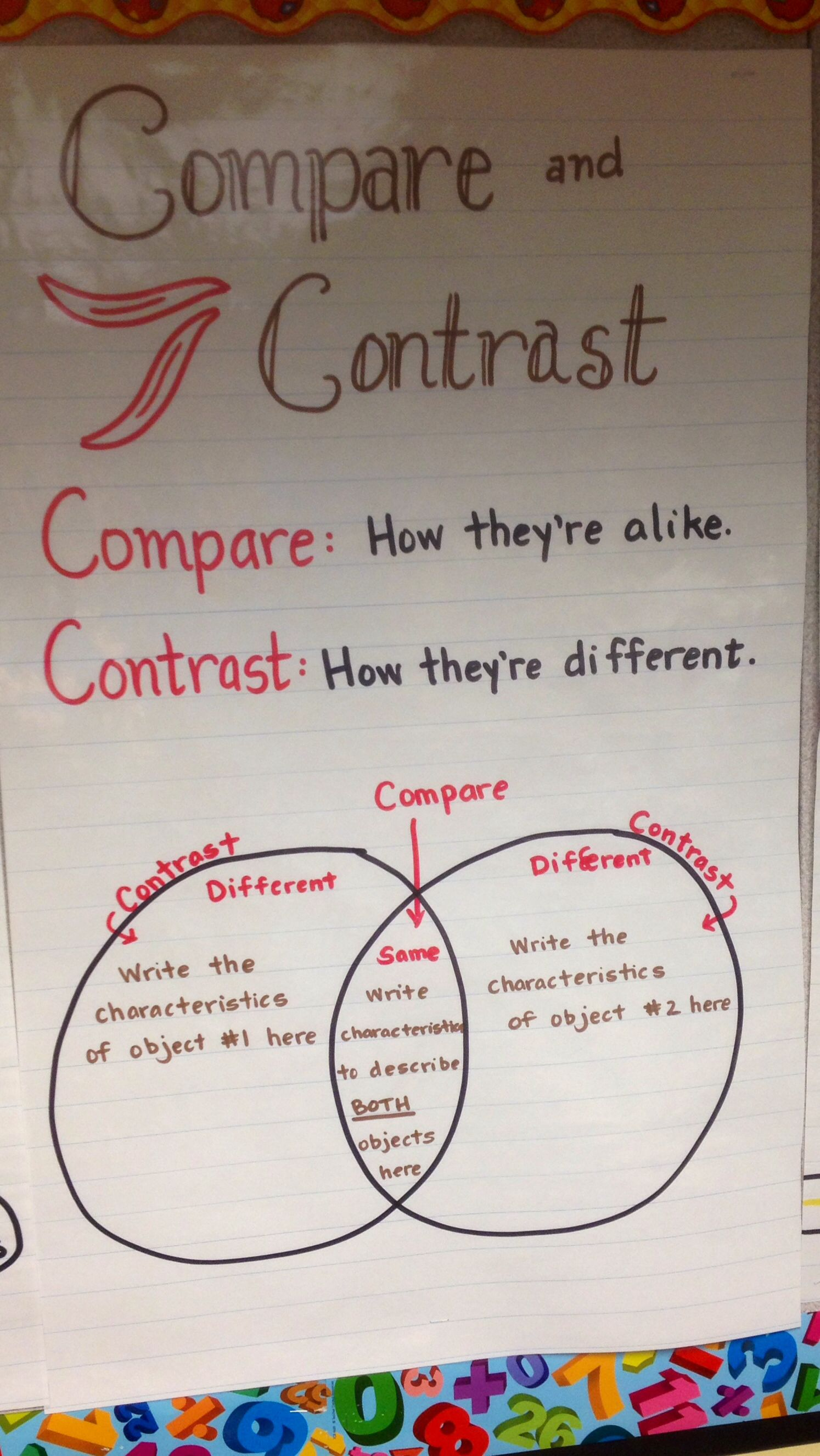 Compare and Contrast anchor chart- 2nd grade | Anchor ...