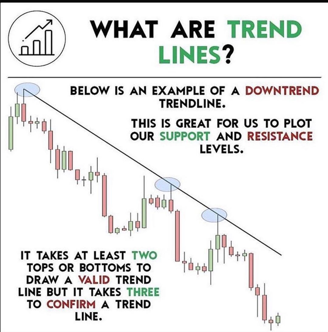 It S Fundamental That You Understand The Basic Concepts Of Trading