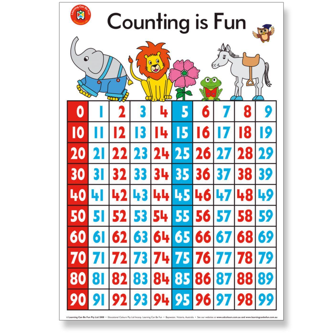 Classroom Periodic Table Wall Chart