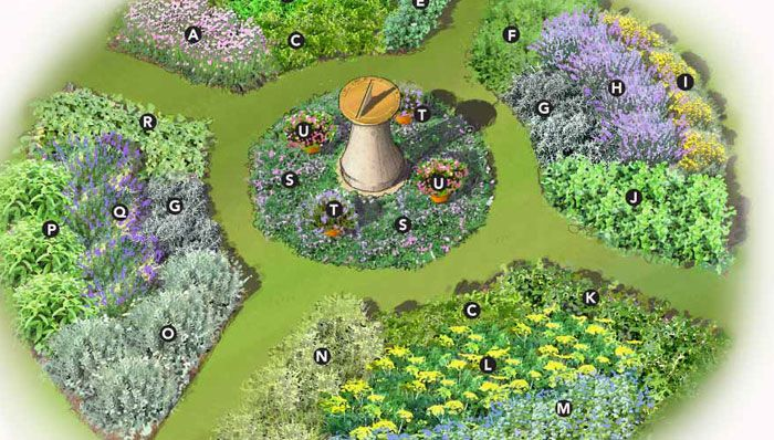 Colonial Style Cottage Garden | Cottage Garden Design, Gardens And Garden  Planning