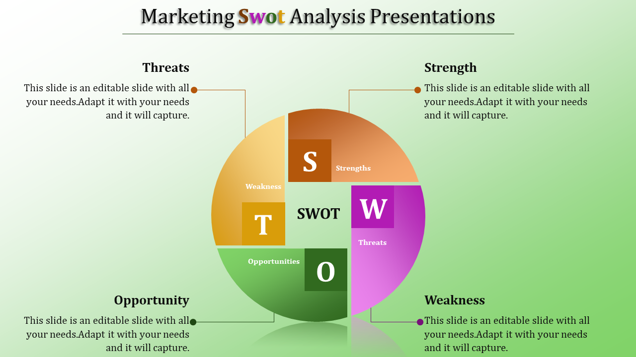 Four Elements Marketing Swot Analysis Template Swot
