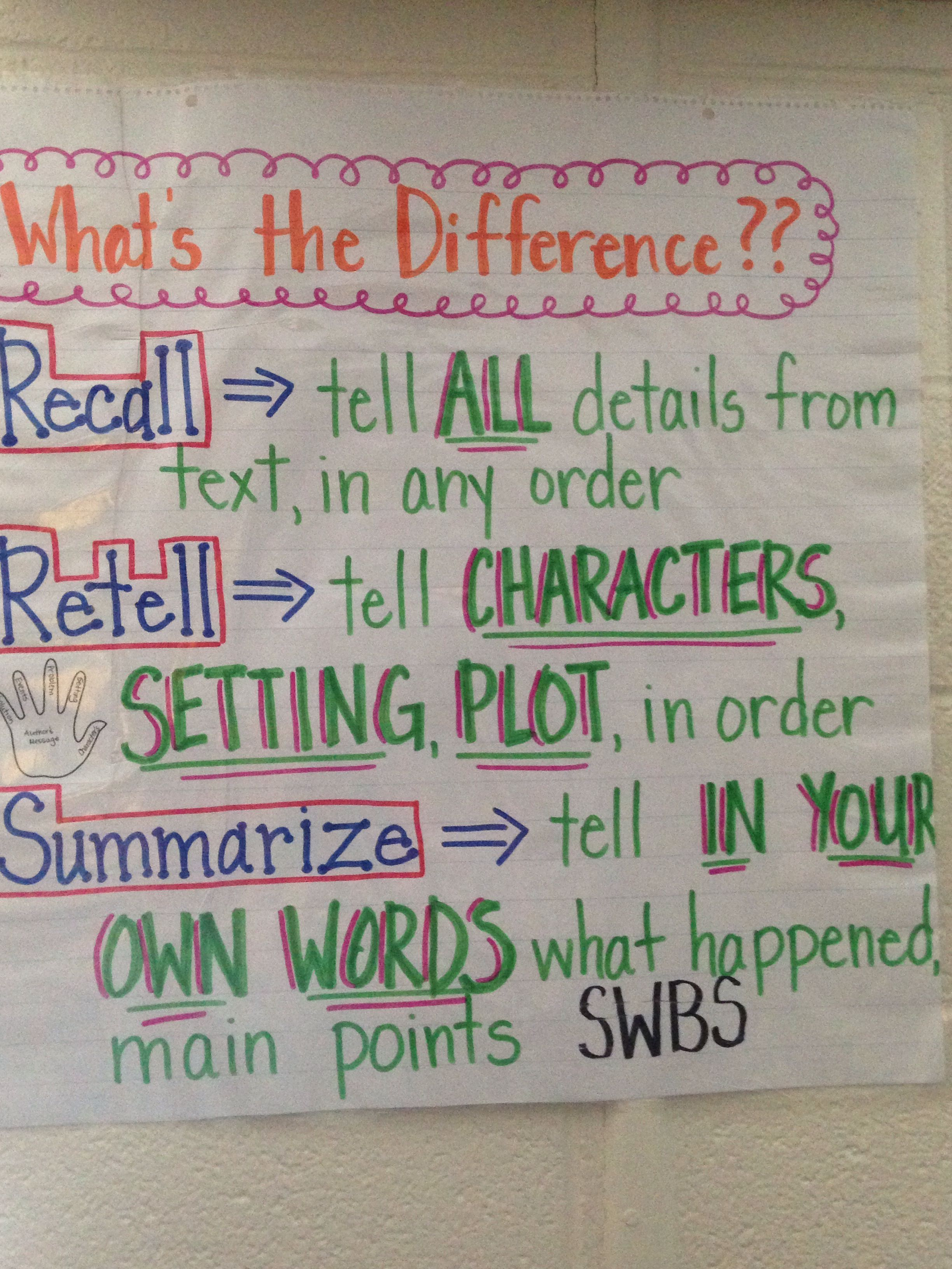 Difference Between Recall Retell And Summarize