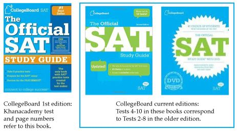 sat math from collegeboard test