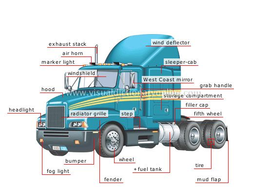 Truck Diagram | Semi Trailer Parts Diagram Transport Machinery Road Transport