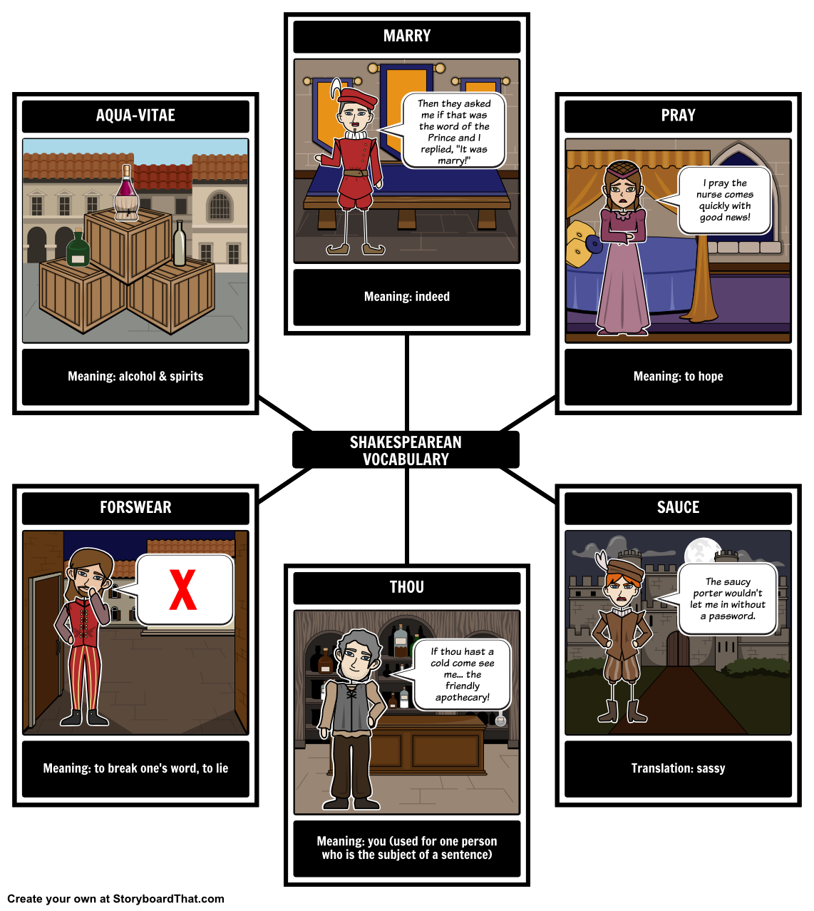 Track New Key Vocab Found In The Tragedy Of Hamlet By