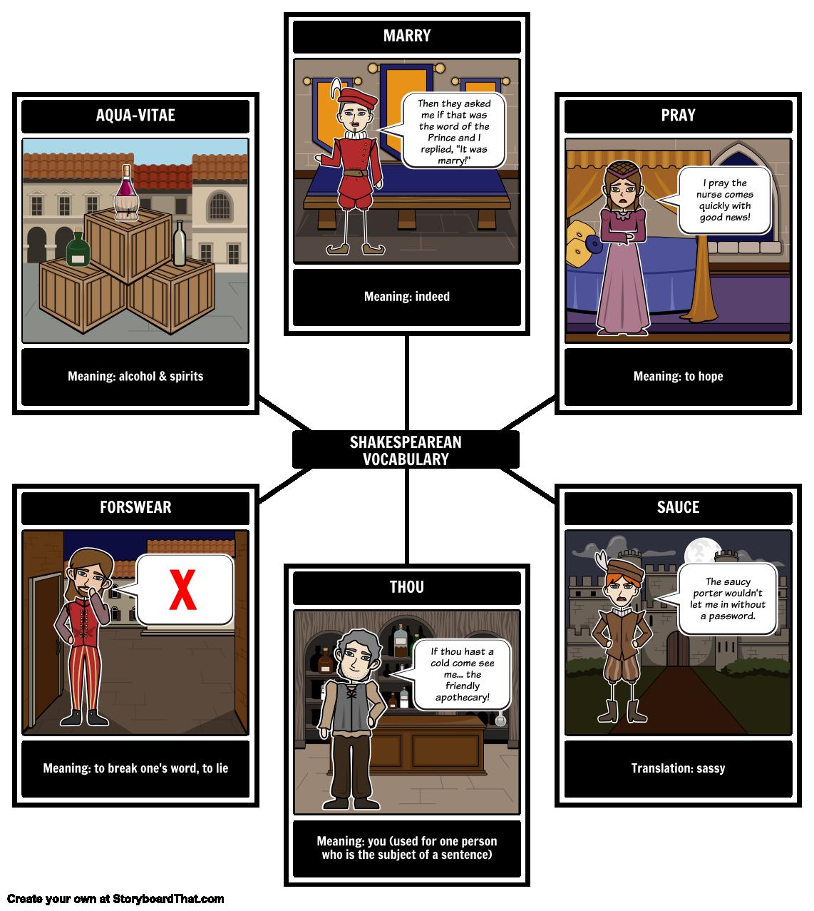 Hamlet Vocabulary Worksheet
