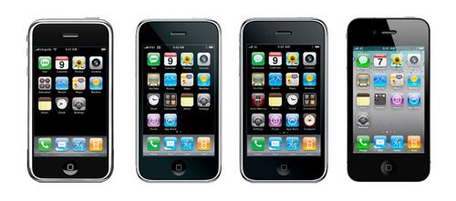 The Evolution Of Apples IPhone Video We Delve Into History Behind This Iconic Gadget Examining IPhones Changing Face As Well Most