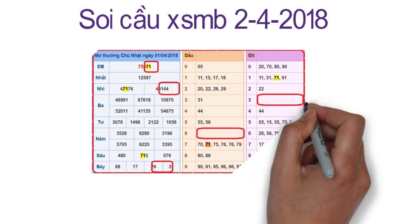 Soi cầu xsmb 2-4-2018 - Dự đoán xsmb bạch thủ lô vip