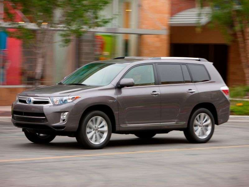 10 Best SUVs in Snow Best gas mileage