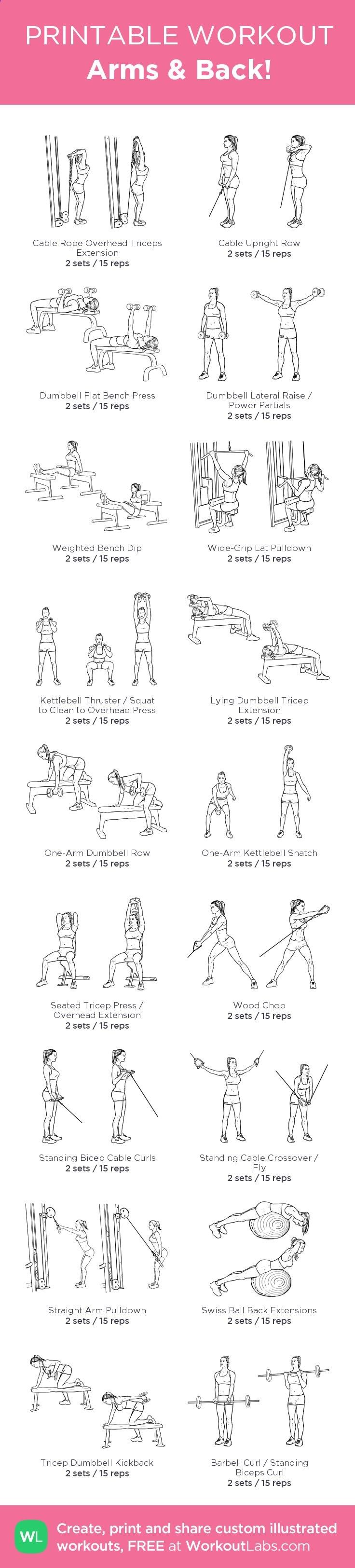 Whether itus sixpack abs gain muscle or weight loss these workout