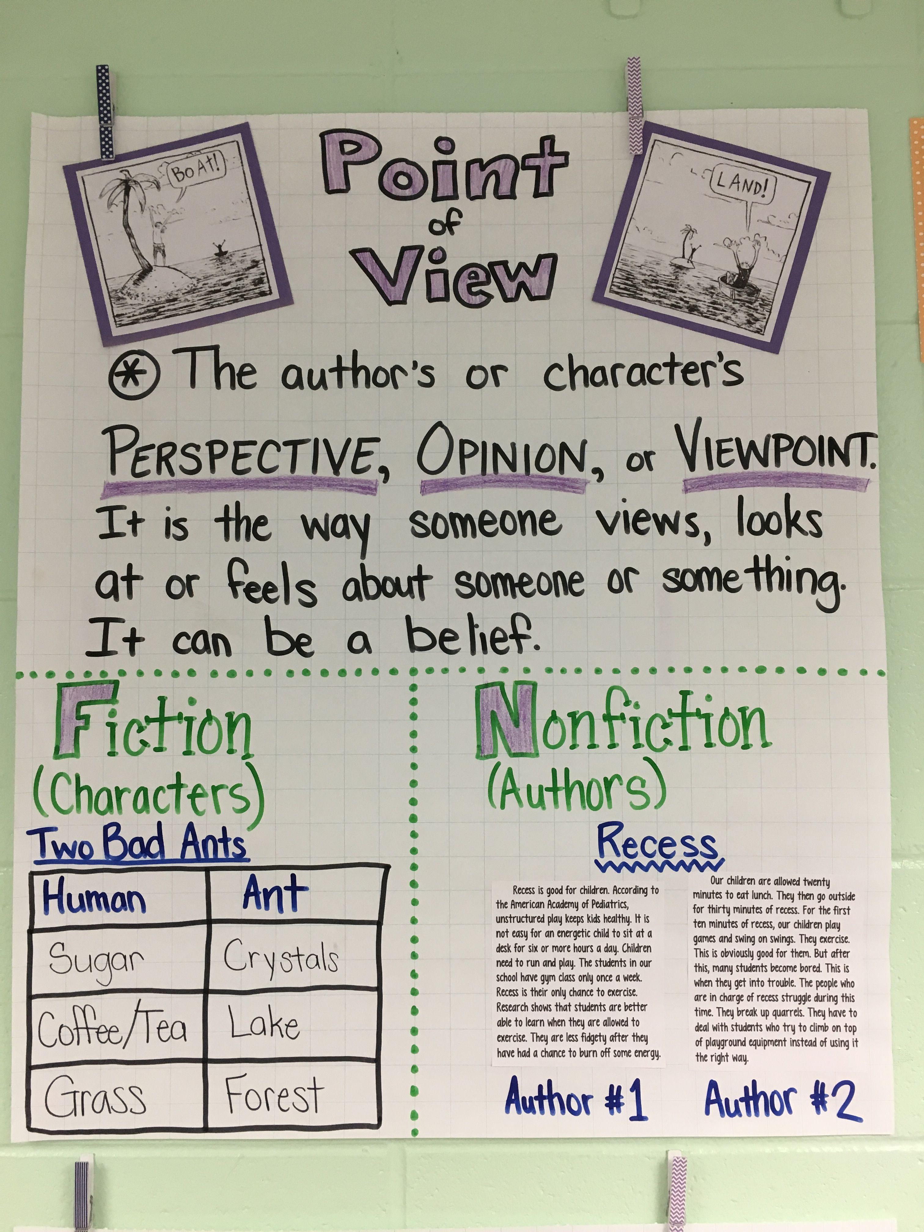 Point Of View Perspective Anchor Chart Fiction