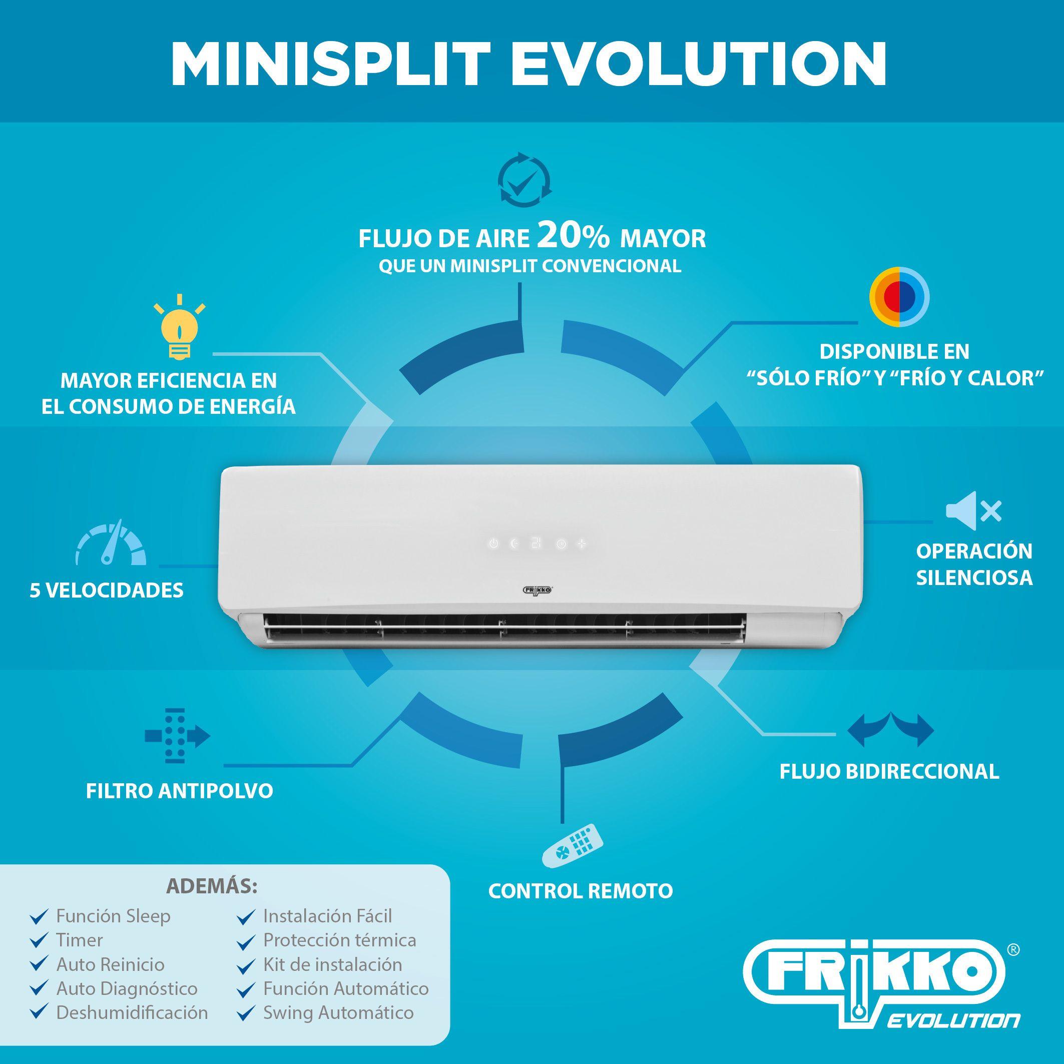¡Conoce el minisplit Evolution de Frikko! Control remoto
