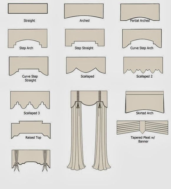 Pin Auf Accesorios Cortinas Persianas: ** Personally Selected Products **: El Secreto De Las