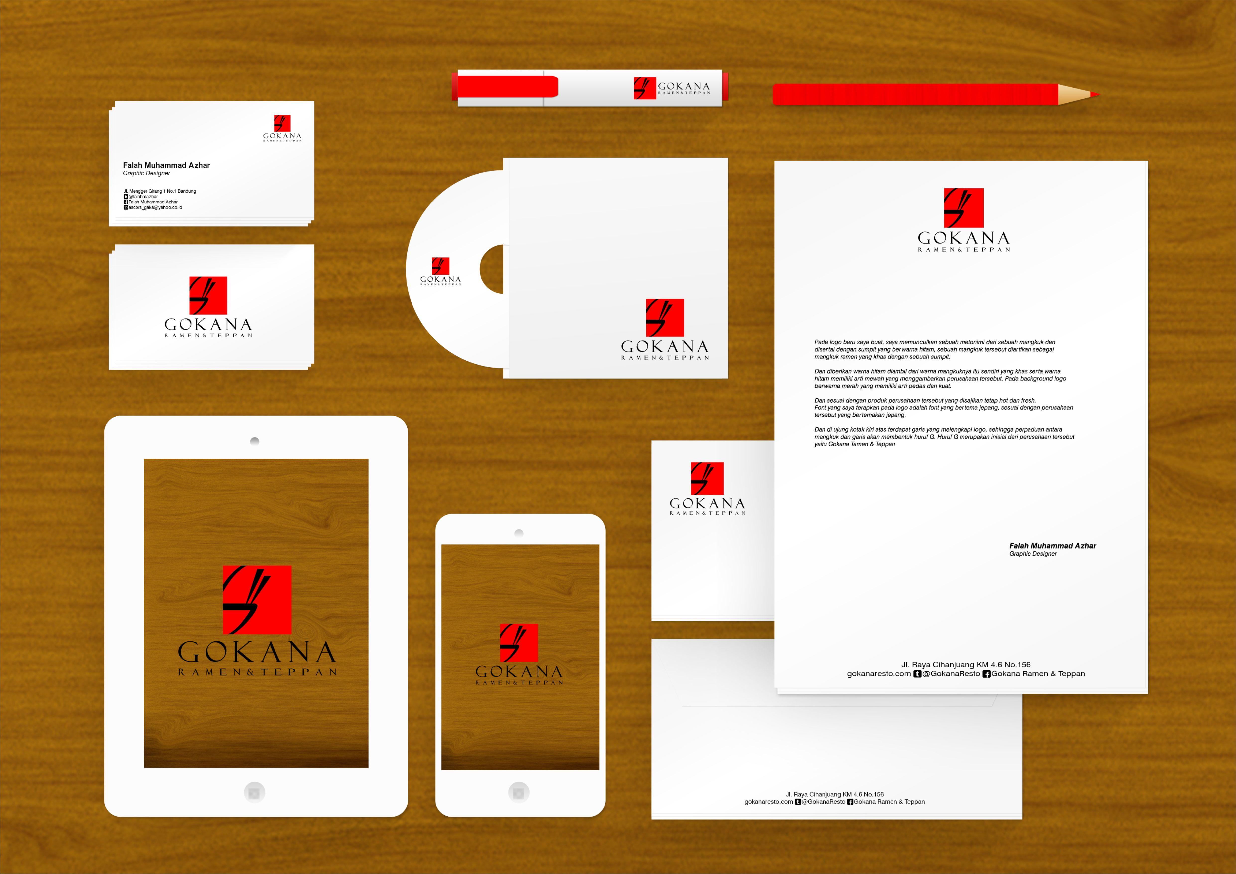 Aplikasi sdkv iii re branding pinterest aplikasi ccuart Gallery